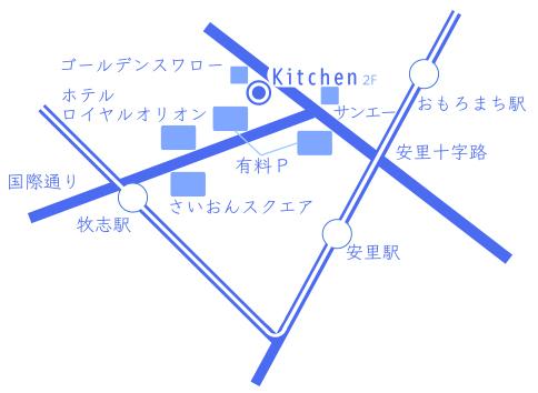 HP用map
